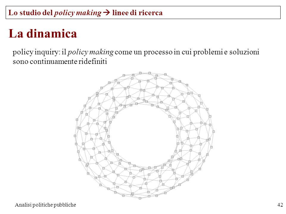 Analisi politiche pubbliche42 Lo studio del policy making linee di ricerca La dinamica policy inquiry: il policy making come un processo in cui proble