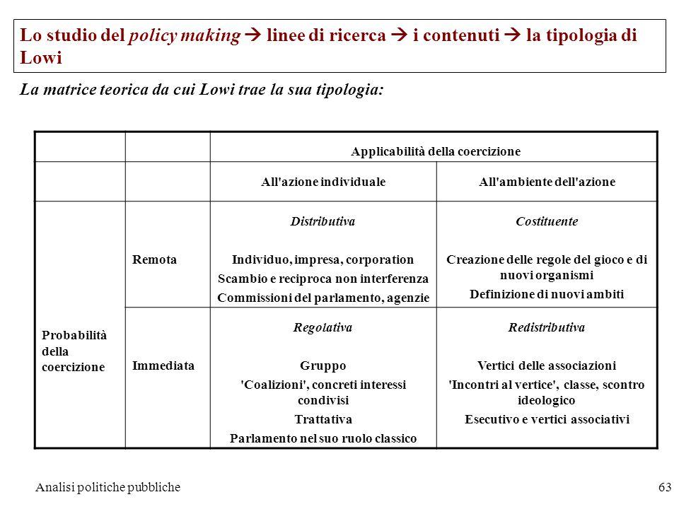 Analisi politiche pubbliche63 Applicabilità della coercizione All'azione individualeAll'ambiente dell'azione Probabilità della coercizione Remota Dist