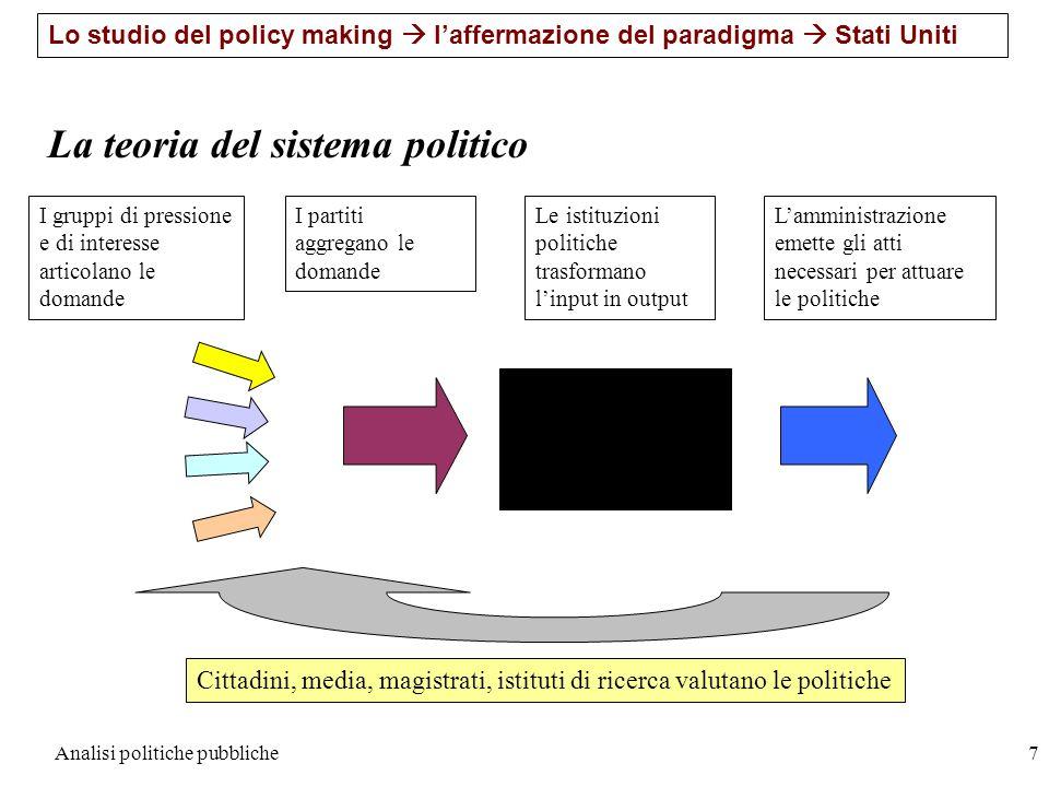 Analisi politiche pubbliche7 Lo studio del policy making laffermazione del paradigma Stati Uniti La teoria del sistema politico I gruppi di pressione