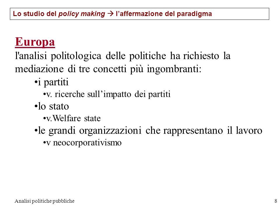 Analisi politiche pubbliche8 Europa l'analisi politologica delle politiche ha richiesto la mediazione di tre concetti più ingombranti: i partiti v. ri