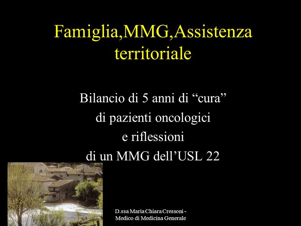 D.ssa Maria Chiara Cressoni - Medico di Medicina Generale Famiglia,MMG,Assistenza territoriale Bilancio di 5 anni di cura di pazienti oncologici e rif