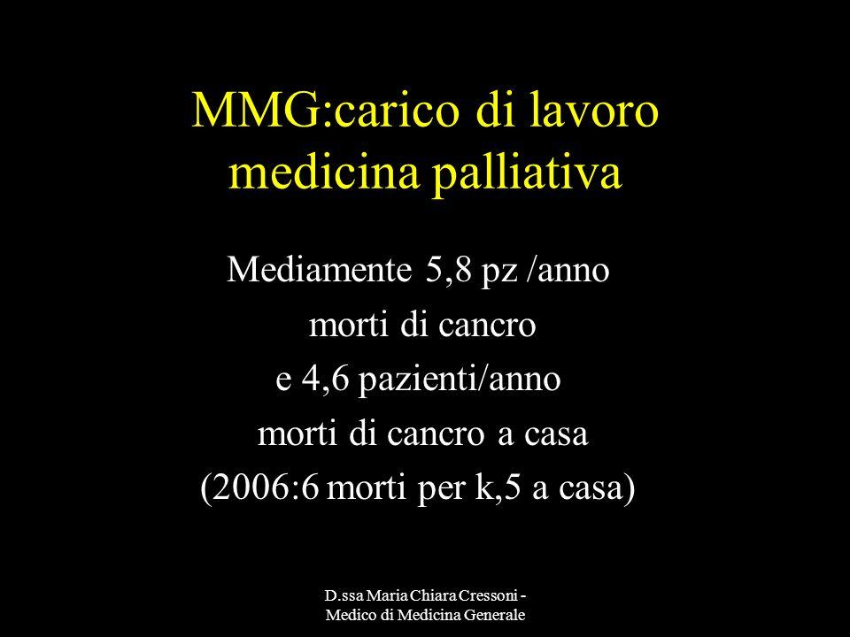 D.ssa Maria Chiara Cressoni - Medico di Medicina Generale MMG:carico di lavoro medicina palliativa Mediamente 5,8 pz /anno morti di cancro e 4,6 pazie