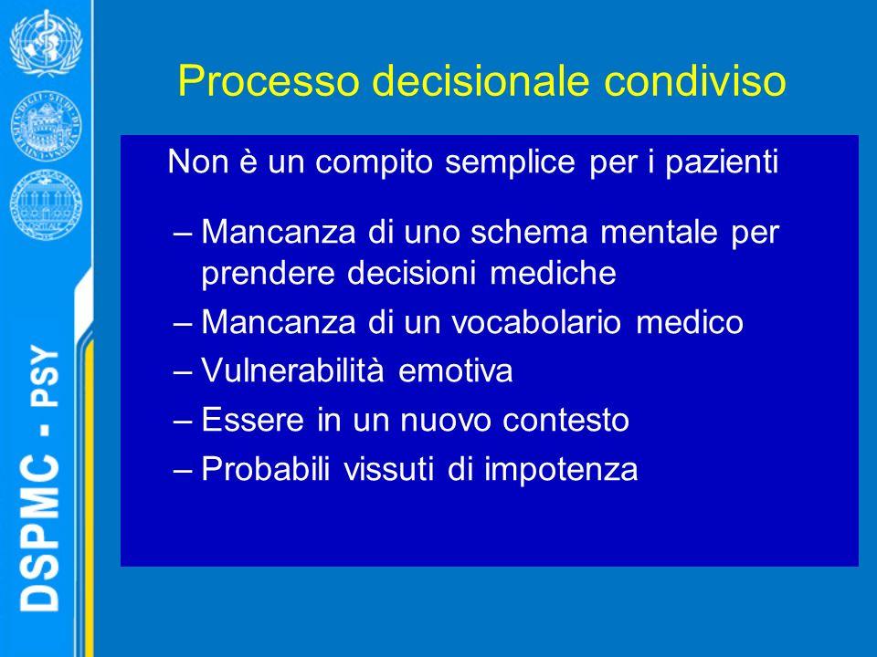 Processo decisionale condiviso Non è un compito semplice per i pazienti –Mancanza di uno schema mentale per prendere decisioni mediche –Mancanza di un vocabolario medico –Vulnerabilità emotiva –Essere in un nuovo contesto –Probabili vissuti di impotenza