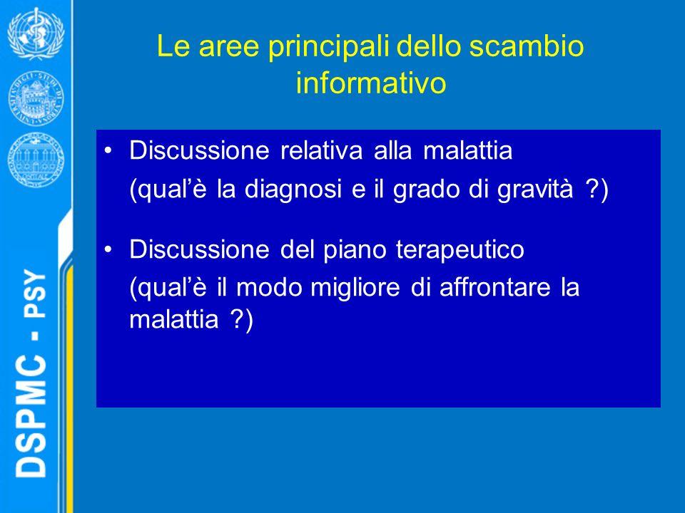 Le aree principali dello scambio informativo Discussione relativa alla malattia (qualè la diagnosi e il grado di gravità ) Discussione del piano terapeutico (qualè il modo migliore di affrontare la malattia )