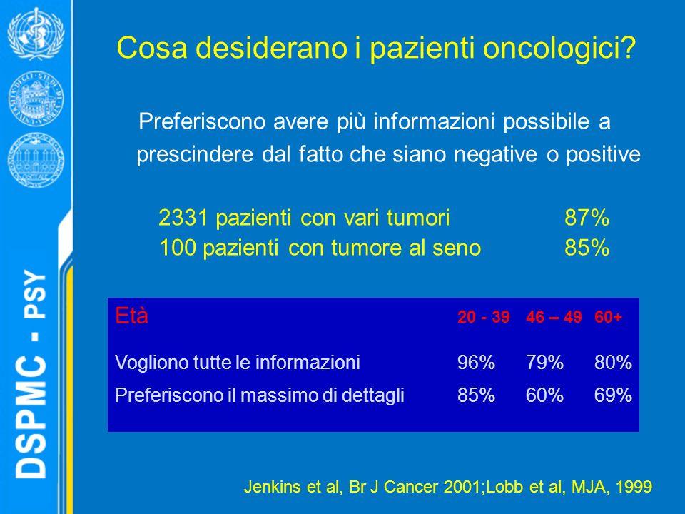 Cosa desiderano i pazienti oncologici.