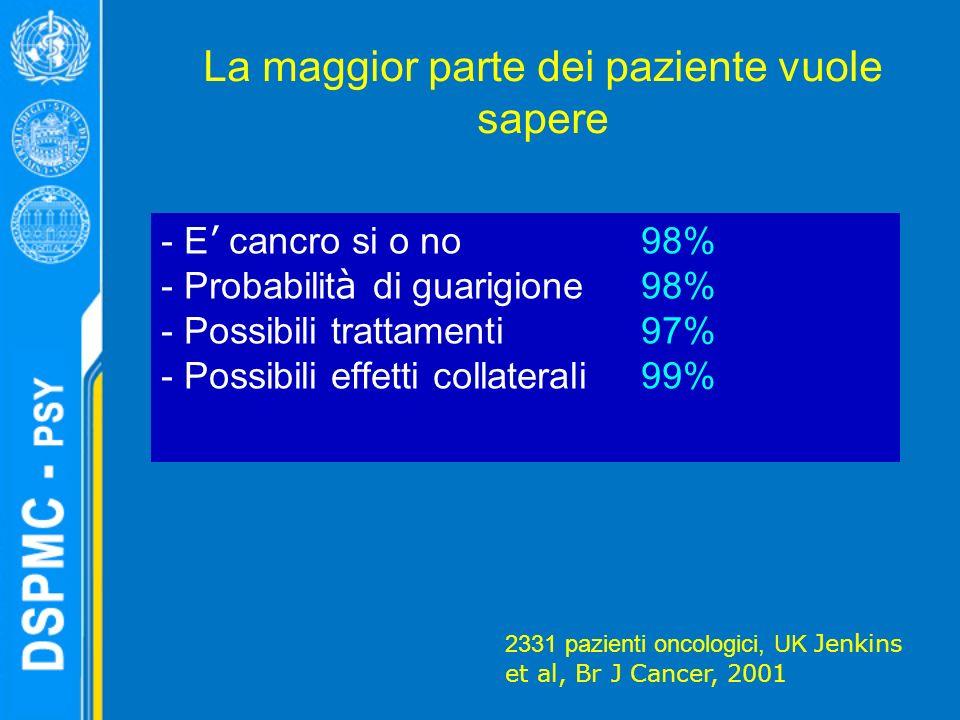 La maggior parte dei paziente vuole sapere - E cancro si o no 98% - Probabilit à di guarigione 98% - Possibili trattamenti97% - Possibili effetti collaterali 99% 2331 pazienti oncologici, UK Jenkins et al, Br J Cancer, 2001