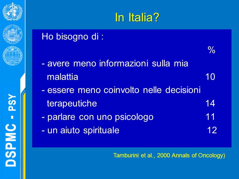 In Italia. In Italia.
