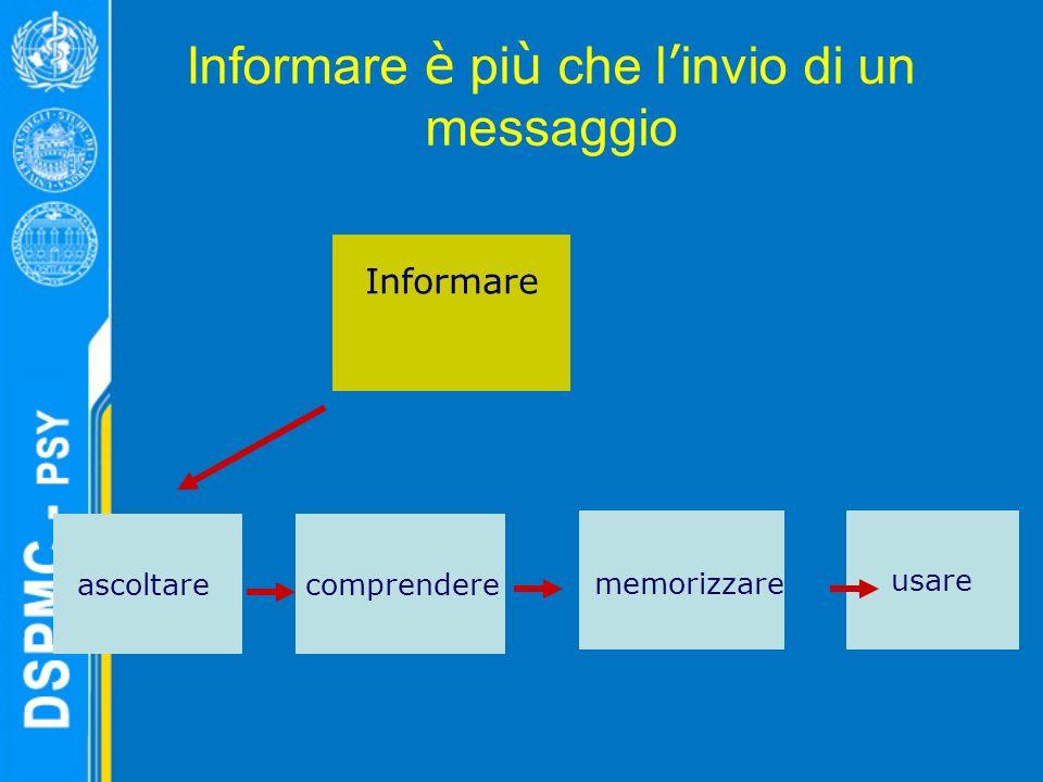 Informare usare memorizzare comprendereascoltare
