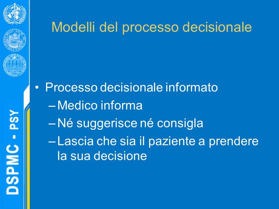 Modelli del processo decisionale Processo decisionale informato –Medico informa –Né suggerisce né consigla –Lascia che sia il paziente a prendere la sua decisione