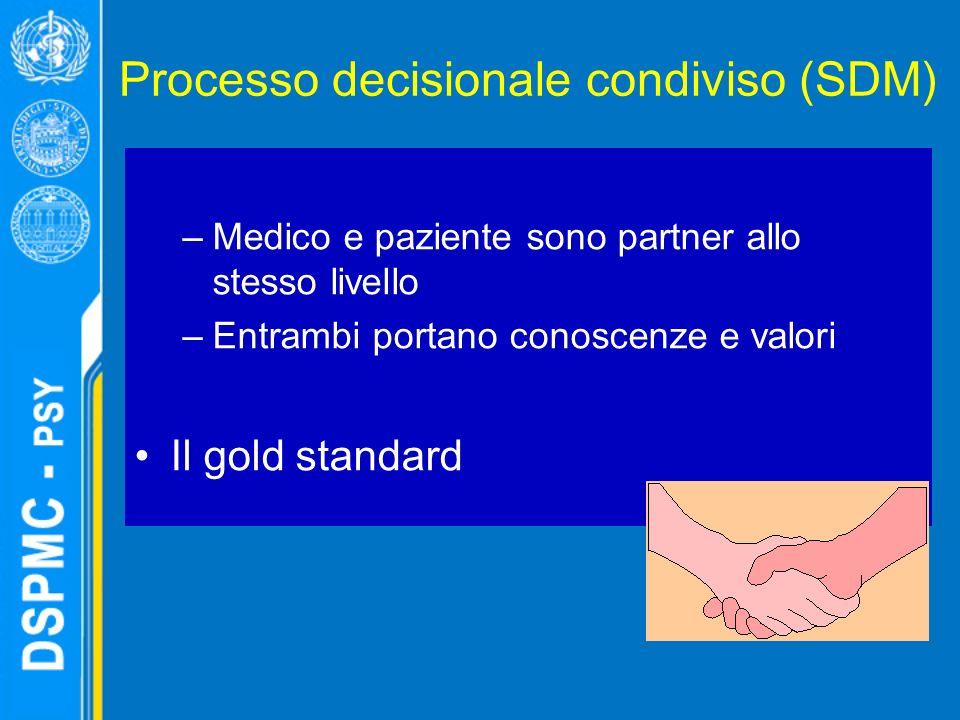 Processo decisionale condiviso (SDM) –Medico e paziente sono partner allo stesso livello –Entrambi portano conoscenze e valori Il gold standard