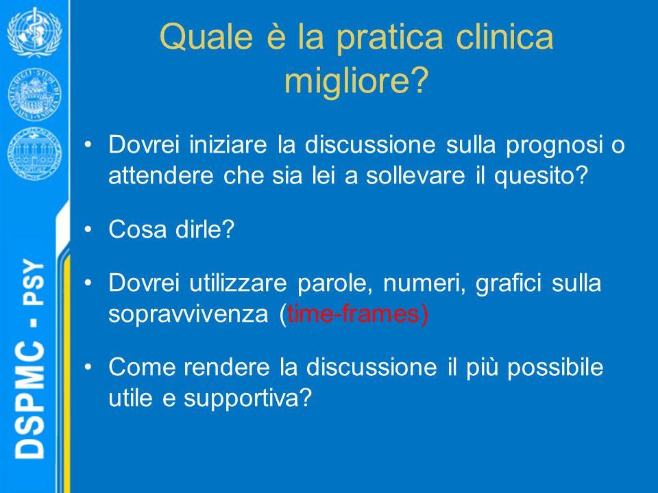 Quale è la pratica clinica migliore? Dovrei iniziare la discussione sulla prognosi o attendere che sia lei a sollevare il quesito? Cosa dirle? Dovrei