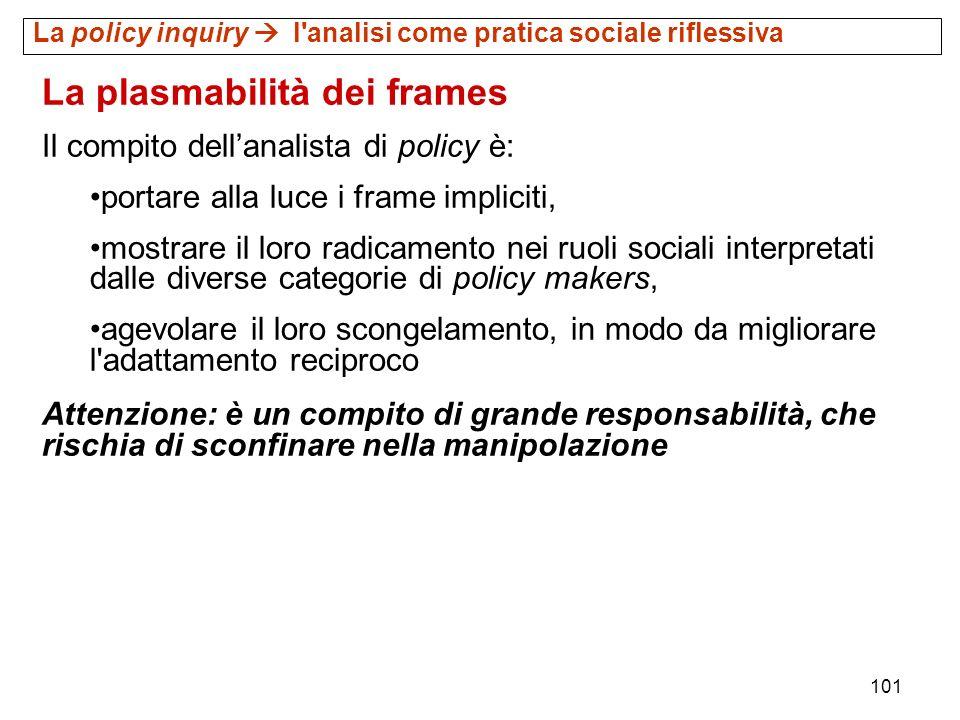 101 La policy inquiry l'analisi come pratica sociale riflessiva La plasmabilità dei frames Il compito dellanalista di policy è: portare alla luce i fr