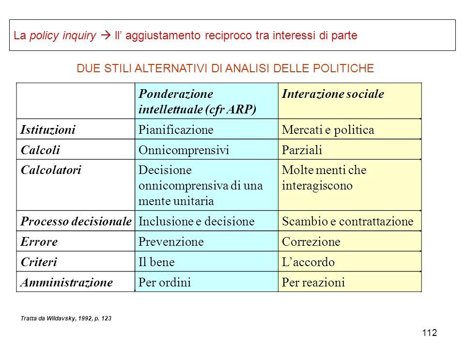 112 La policy inquiry ll aggiustamento reciproco tra interessi di parte DUE STILI ALTERNATIVI DI ANALISI DELLE POLITICHE Ponderazione intellettuale (c