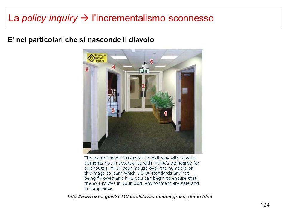 124 E nei particolari che si nasconde il diavolo http://www.osha.gov/SLTC/etools/evacuation/egress_demo.html La policy inquiry lincrementalismo sconne