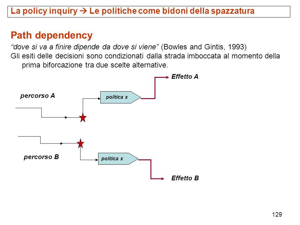 129 Effetto A Effetto B Path dependency dove si va a finire dipende da dove si viene (Bowles and Gintis, 1993) Gli esiti delle decisioni sono condizio