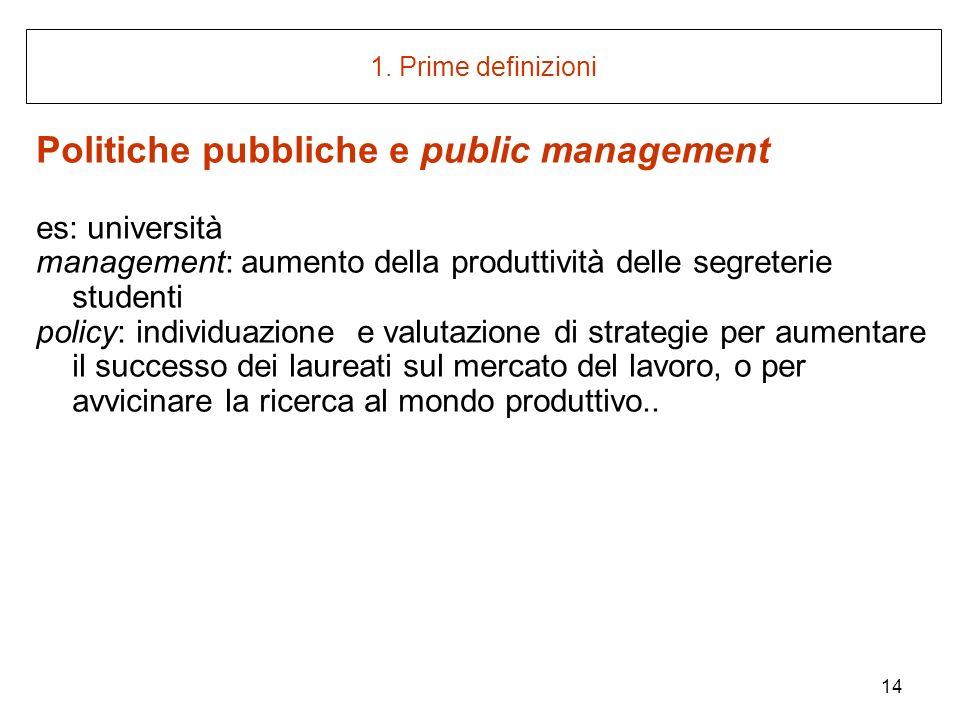 14 Politiche pubbliche e public management es: università management: aumento della produttività delle segreterie studenti policy: individuazione e va