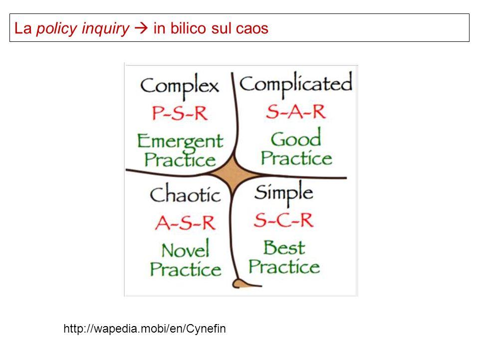 http://wapedia.mobi/en/Cynefin La policy inquiry in bilico sul caos