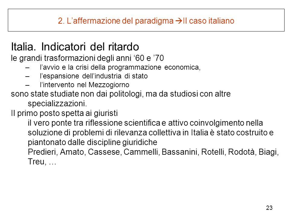 23 2. Laffermazione del paradigma Il caso italiano Italia. Indicatori del ritardo le grandi trasformazioni degli anni 60 e 70 –lavvio e la crisi della