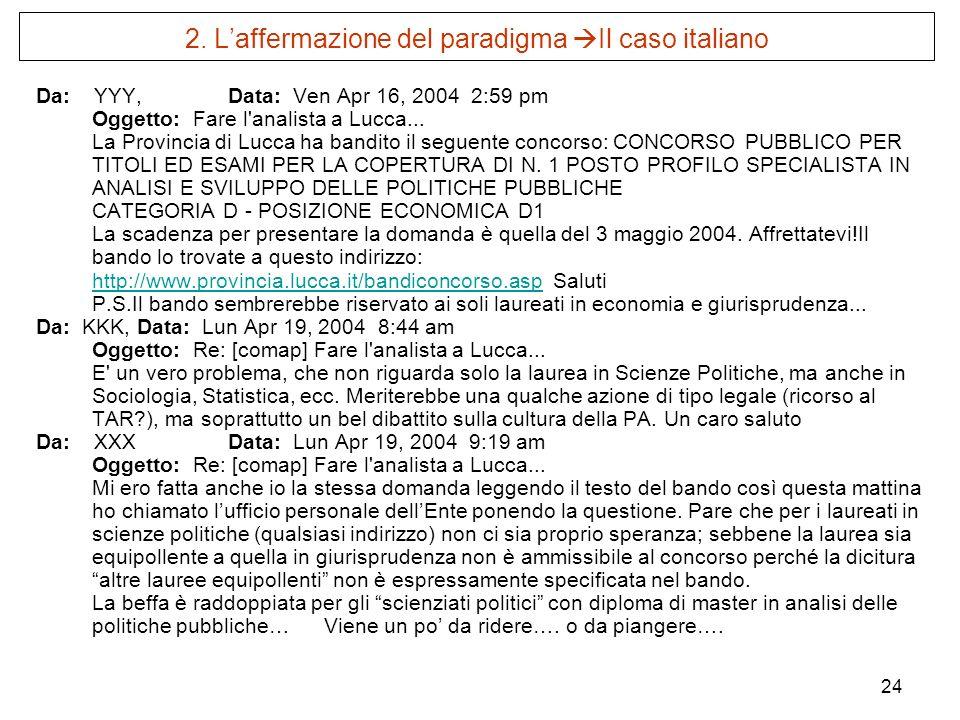 24 2. Laffermazione del paradigma Il caso italiano Da: YYY, Data: Ven Apr 16, 2004 2:59 pm Oggetto: Fare l'analista a Lucca... La Provincia di Lucca h