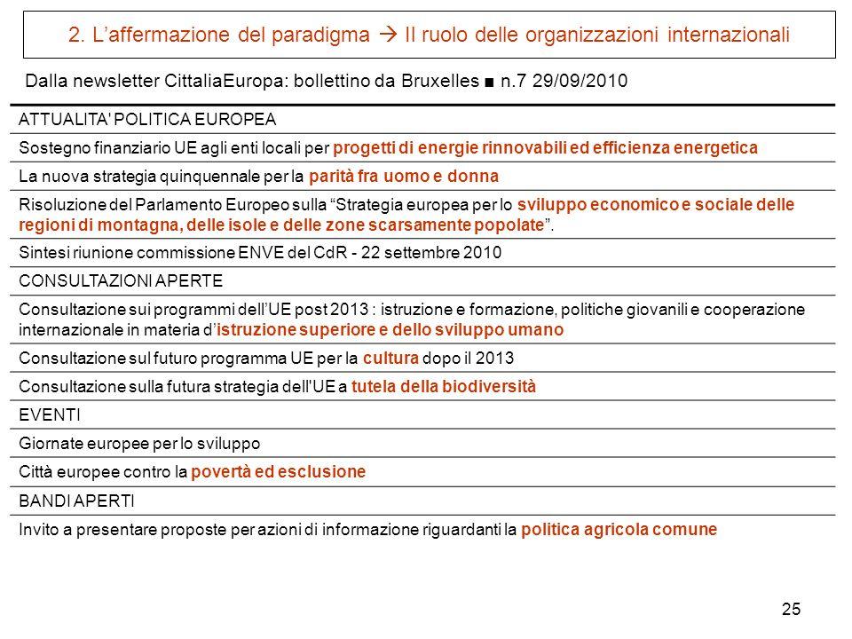 25 2. Laffermazione del paradigma Il ruolo delle organizzazioni internazionali ATTUALITA' POLITICA EUROPEA Sostegno finanziario UE agli enti locali pe