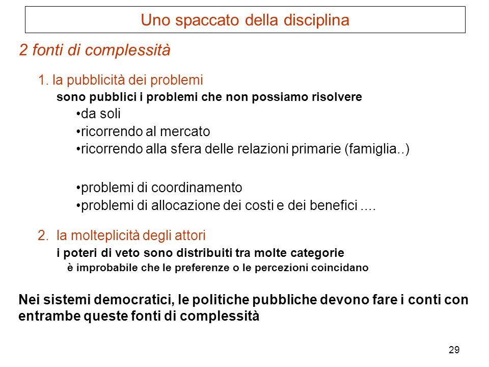 29 Uno spaccato della disciplina 2 fonti di complessità 1. la pubblicità dei problemi sono pubblici i problemi che non possiamo risolvere da soli rico