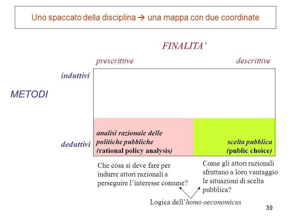 39 FINALITA prescrittive descrittive METODI induttivi deduttivi analisi razionale delle politiche pubbliche (rational policy analysis) scelta pubblica