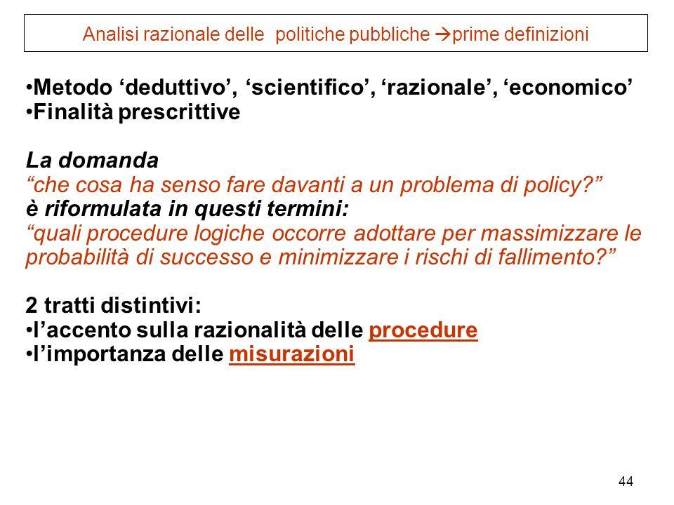 44 Analisi razionale delle politiche pubbliche prime definizioni Metodo deduttivo, scientifico, razionale, economico Finalità prescrittive La domanda