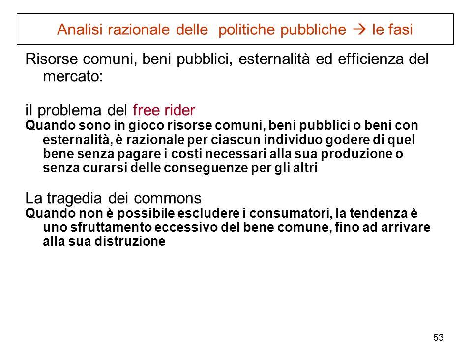 53 Risorse comuni, beni pubblici, esternalità ed efficienza del mercato: iI problema del free rider Quando sono in gioco risorse comuni, beni pubblici