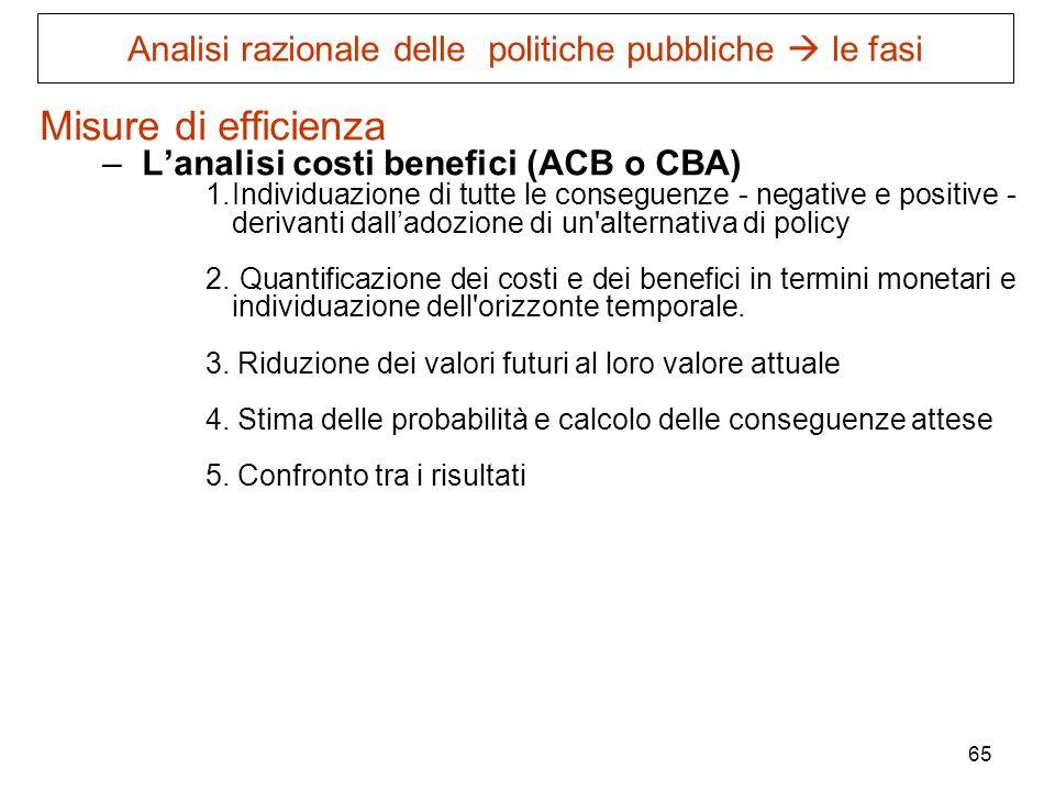 65 Misure di efficienza –Lanalisi costi benefici (ACB o CBA) 1.Individuazione di tutte le conseguenze - negative e positive - derivanti dalladozione d