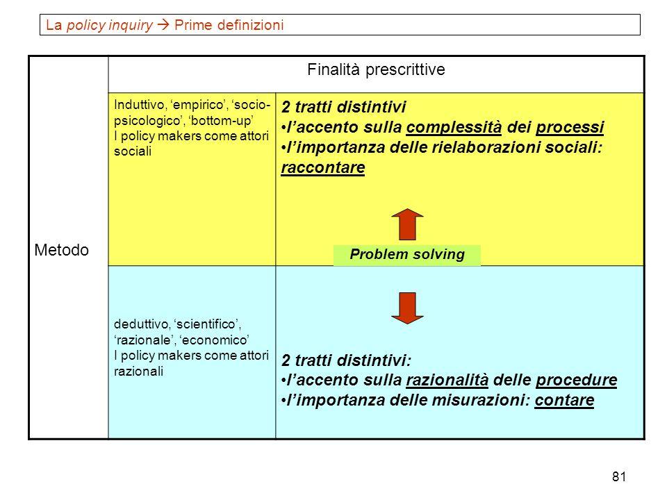 81 La policy inquiry Prime definizioni Metodo Finalità prescrittive Induttivo, empirico, socio- psicologico, bottom-up I policy makers come attori soc