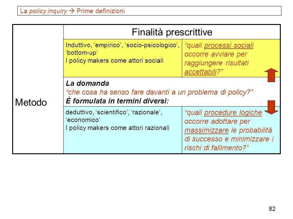 82 La policy inquiry Prime definizioni Metodo Finalità prescrittive Induttivo, empirico, socio-psicologico, bottom-up I policy makers come attori soci