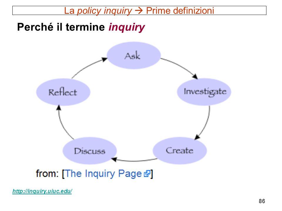 86 La policy inquiry Prime definizioni Perché il termine inquiry http://inquiry.uiuc.edu/