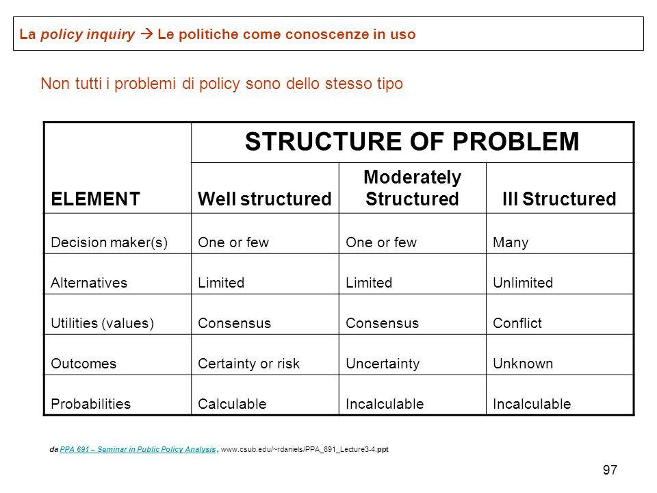 97 Non tutti i problemi di policy sono dello stesso tipo ELEMENT STRUCTURE OF PROBLEM Well structured Moderately StructuredIll Structured Decision mak