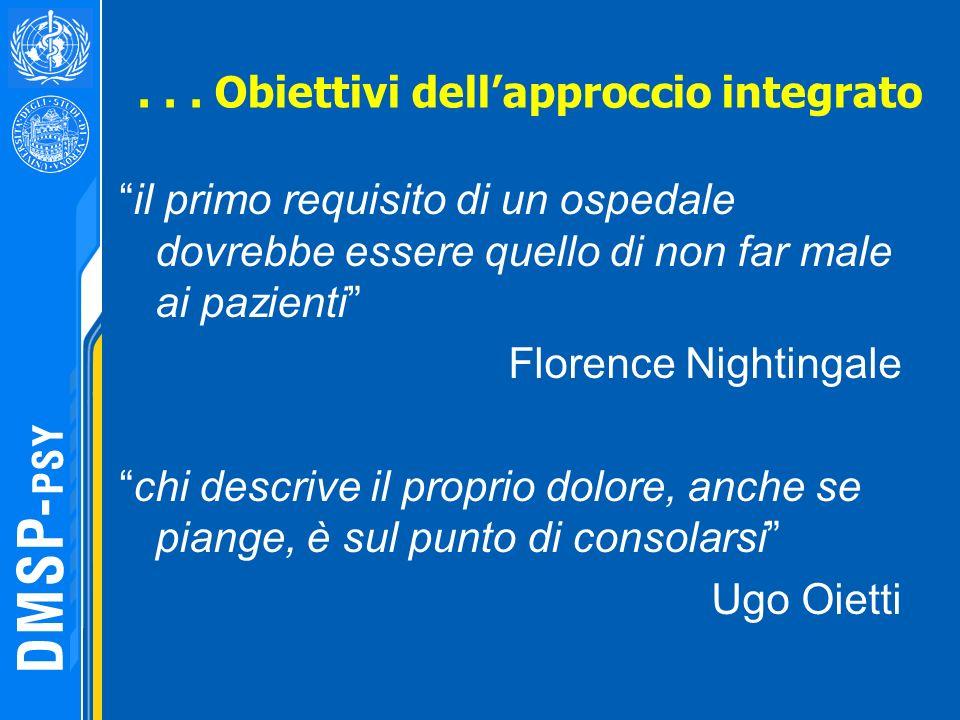 ... Obiettivi dellapproccio integrato il primo requisito di un ospedale dovrebbe essere quello di non far male ai pazienti Florence Nightingale chi de
