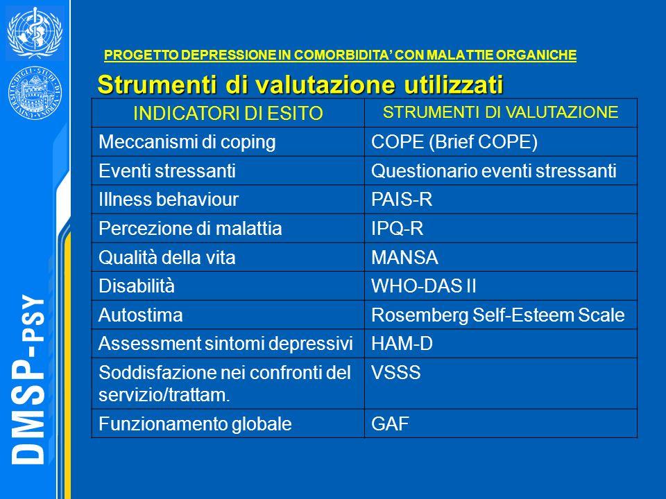 Strumenti di valutazione utilizzati PROGETTO DEPRESSIONE IN COMORBIDITA CON MALATTIE ORGANICHE Strumenti di valutazione utilizzati INDICATORI DI ESITO