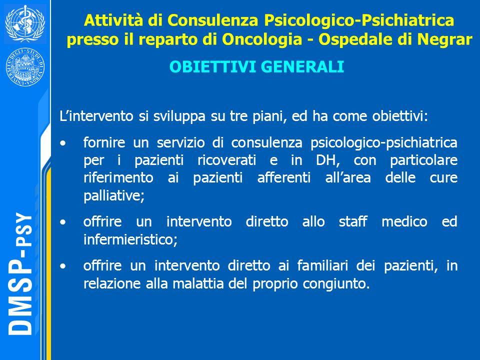 OBIETTIVI GENERALI Lintervento si sviluppa su tre piani, ed ha come obiettivi: fornire un servizio di consulenza psicologico-psichiatrica per i pazien
