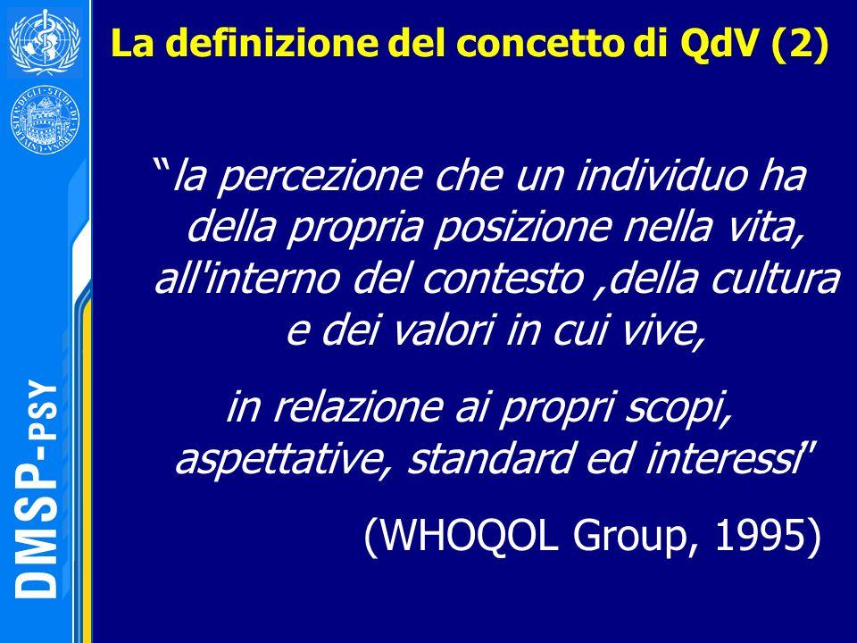 La definizione del concetto di QdV (2) la percezione che un individuo ha della propria posizione nella vita, all'interno del contesto,della cultura e
