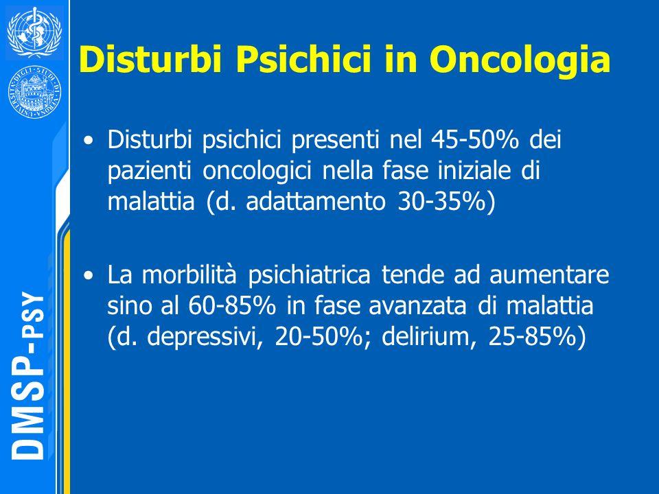 Disturbi Psichici in Oncologia Disturbi psichici presenti nel 45-50% dei pazienti oncologici nella fase iniziale di malattia (d. adattamento 30-35%) L