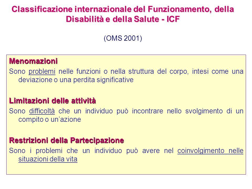 Classificazione internazionale del Funzionamento, della Disabilità e della Salute - ICF Classificazione internazionale del Funzionamento, della Disabi