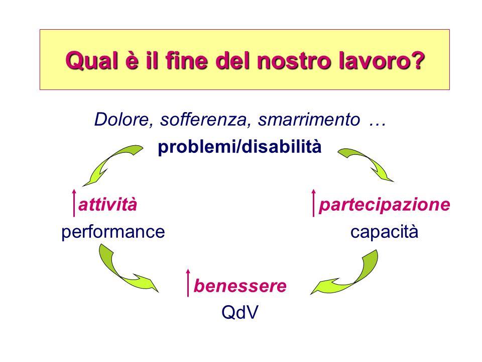 Qual è il fine del nostro lavoro? Dolore, sofferenza, smarrimento … problemi/disabilità attivitàpartecipazione performance capacità benessere QdV
