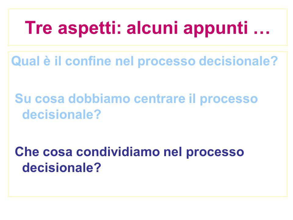 Tre aspetti: alcuni appunti … Qual è il confine nel processo decisionale? Su cosa dobbiamo centrare il processo decisionale? Che cosa condividiamo nel