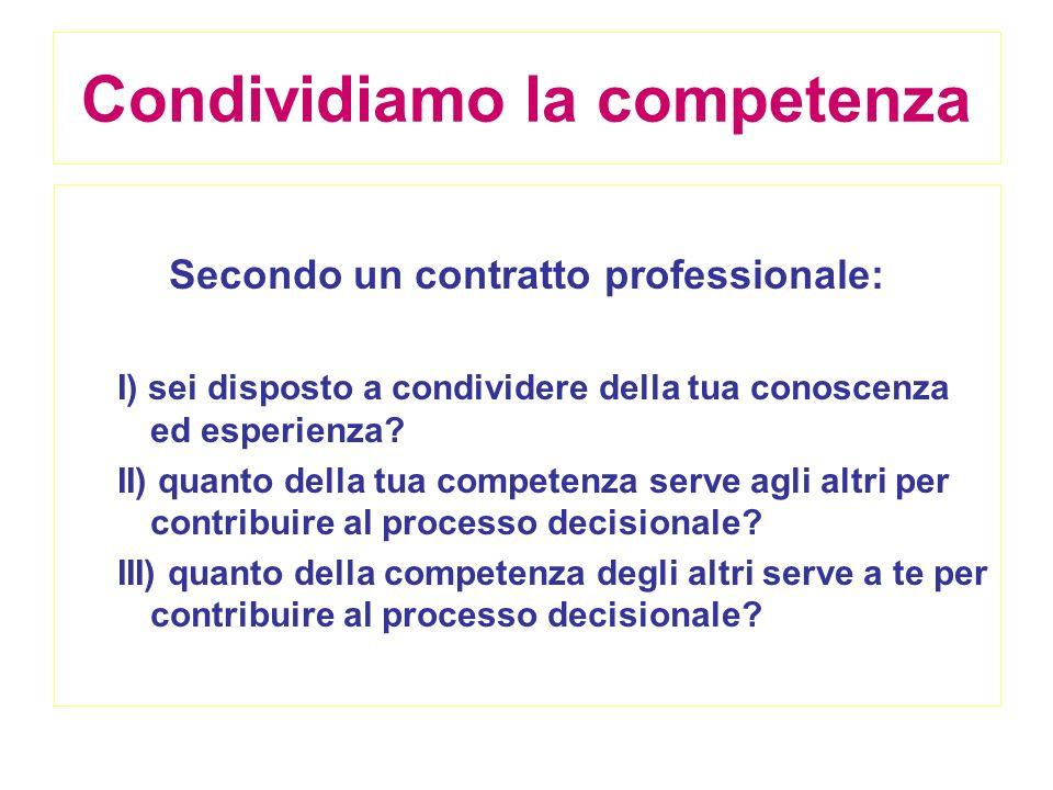 Condividiamo la competenza Secondo un contratto professionale: I) sei disposto a condividere della tua conoscenza ed esperienza? II) quanto della tua