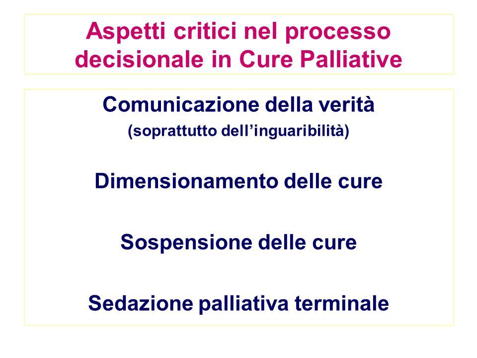 Aspetti critici nel processo decisionale in Cure Palliative Comunicazione della verità (soprattutto dellinguaribilità) Dimensionamento delle cure Sospensione delle cure Sedazione palliativa terminale