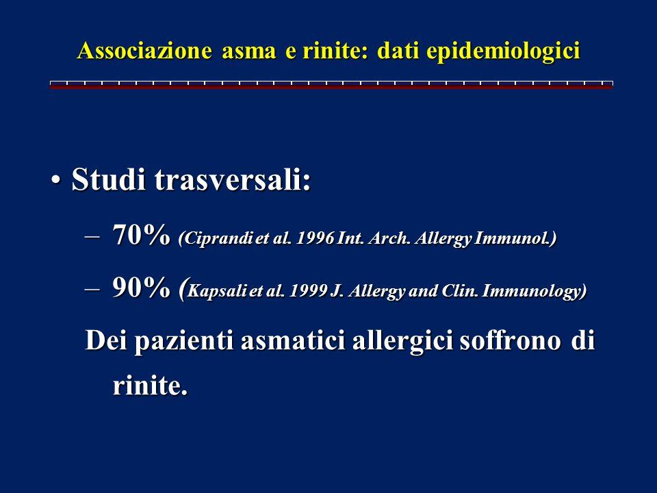 Associazione asma e rinite: dati epidemiologici Studi trasversali:Studi trasversali: –70% (Ciprandi et al. 1996 Int. Arch. Allergy Immunol.) –90% ( Ka