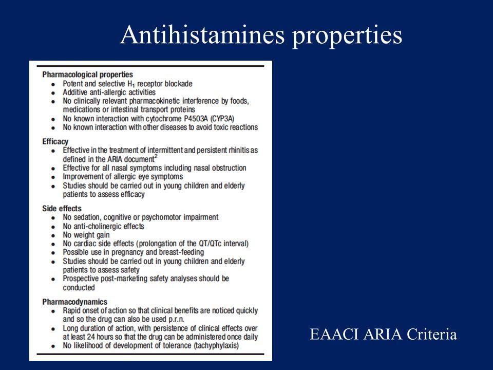 Antihistamines properties EAACI ARIA Criteria