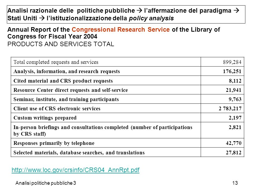 Analisi politiche pubbliche 313 Annual Report of the Congressional Research Service of the Library of Congress for Fiscal Year 2004 PRODUCTS AND SERVICES TOTAL Total completed requests and services899,284 Analysis, information, and research requests176,251 Cited material and CRS product requests8,112 Resource Center direct requests and self-service21,941 Seminar, institute, and training participants9,763 Client use of CRS electronic services2 783,217 Custom writings prepared2,197 In-person briefings and consultations completed (number of participations by CRS staff) 2,821 Responses primarily by telephone42,770 Selected materials, database searches, and translations27,812 http://www.loc.gov/crsinfo/CRS04_AnnRpt.pdf Analisi razionale delle politiche pubbliche laffermazione del paradigma Stati Uniti listituzionalizzazione della policy analysis