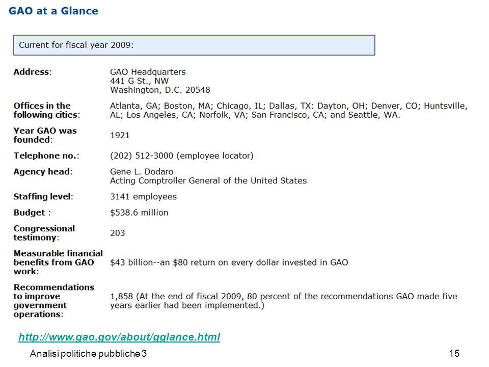 Analisi politiche pubbliche 315 http://www.gao.gov/about/gglance.html