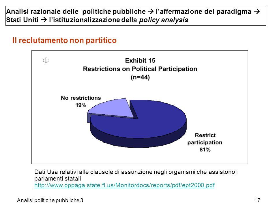 Analisi politiche pubbliche 317 Dati Usa relativi alle clausole di assunzione negli organismi che assistono i parlamenti statali http://www.oppaga.sta