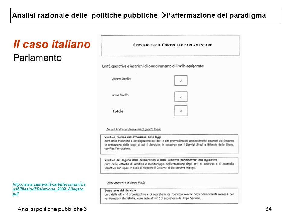 Analisi politiche pubbliche 334 Il caso italiano Parlamento Analisi razionale delle politiche pubbliche laffermazione del paradigma http://www.camera.