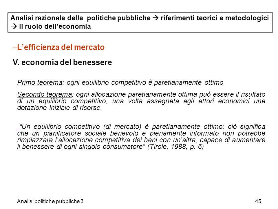 Analisi politiche pubbliche 345 –Lefficienza del mercato V. economia del benessere Primo teorema: ogni equilibrio competitivo è paretianamente ottimo